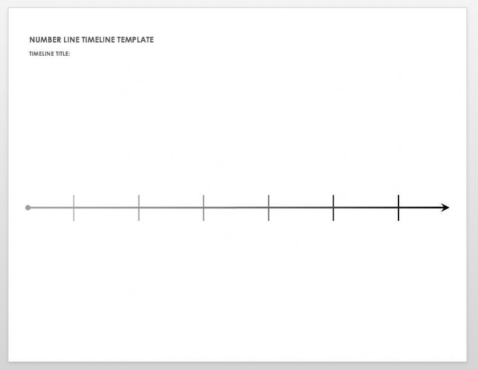 Free Blank Timeline Templates Templates Printable Free