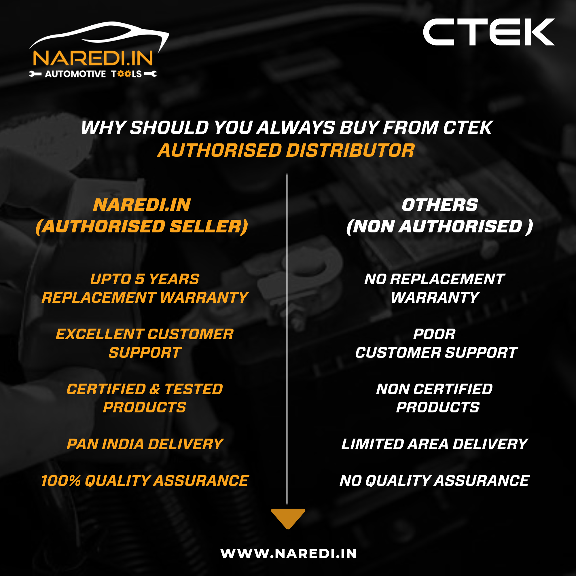 Why Should You Always Buy Ctek Battery Chargers From Authorised Distributor Here Are Some Reasons Note We Car Tools Car Battery Chargers Battery Charger