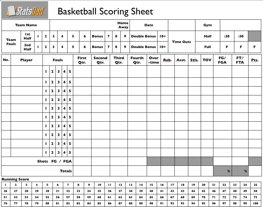 Scoring Basketball Academy  Blank Basketball Stat Sheet Printable