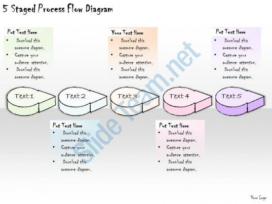 1814 Business Ppt Diagram 5 Staged Process Flow Diagram Powerpoint - process flow diagram template