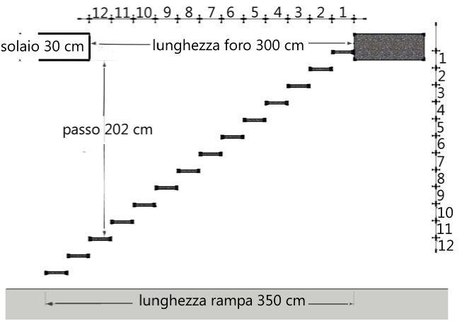 Progettare una scala modernarchitecture scala rustica for Disegnare una scala a chiocciola con autocad