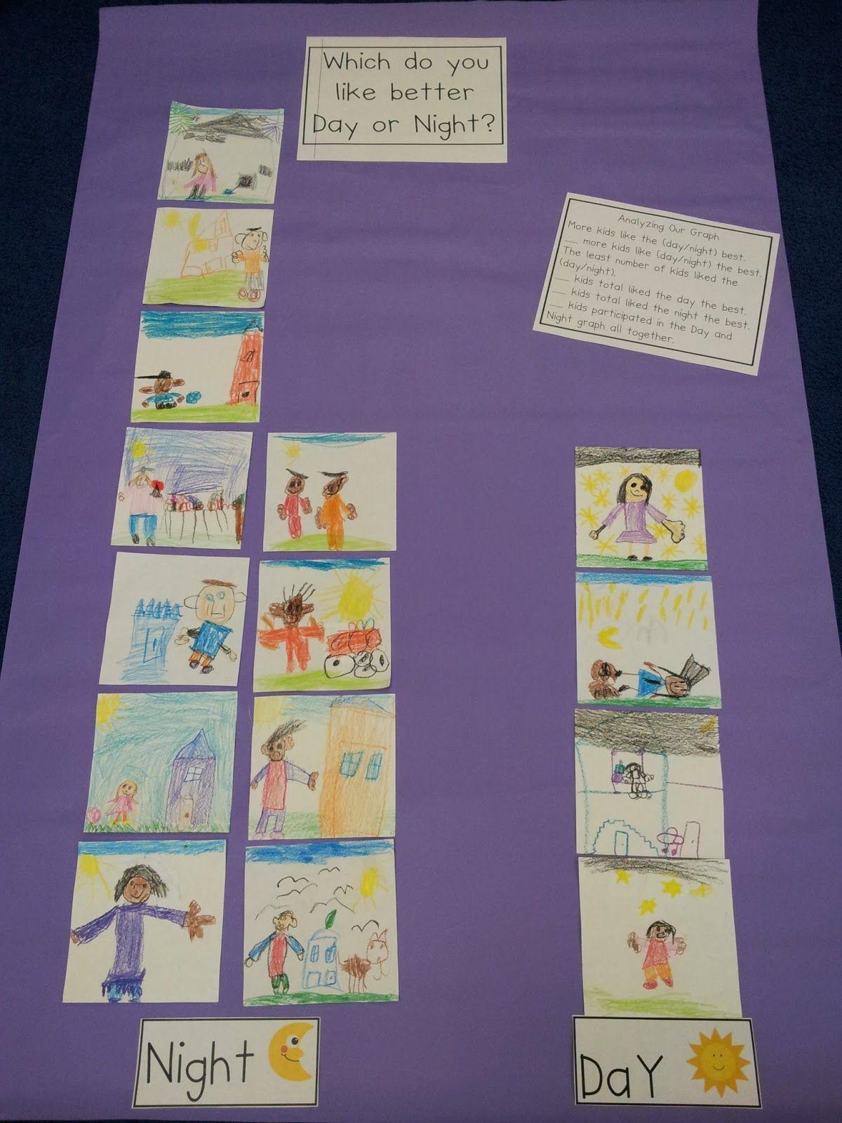 Chalk Talk A Kindergarten Blog Day And Night