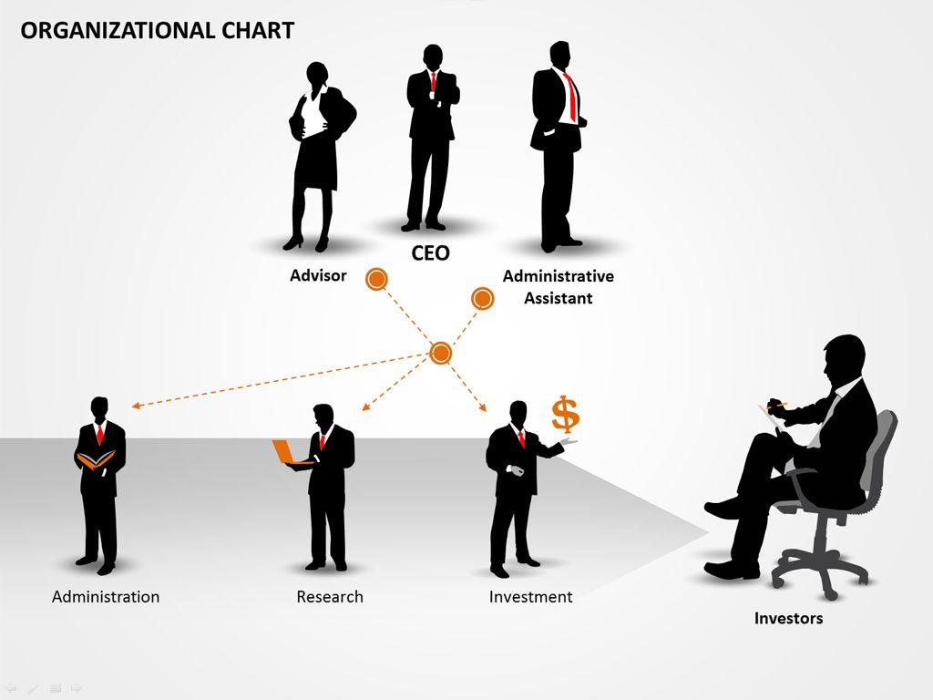 OrganizationalChartJpg   Org Charts