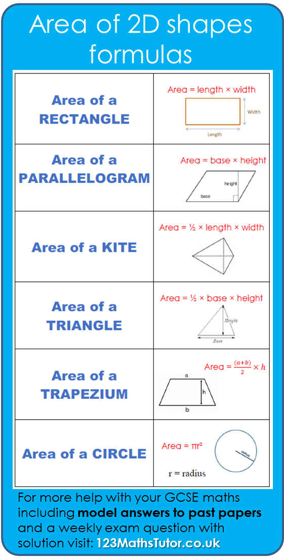 Area Of Basic 2d Shapes Maths Gcse Learning Math Learning Mathematics Gcse Maths Revision