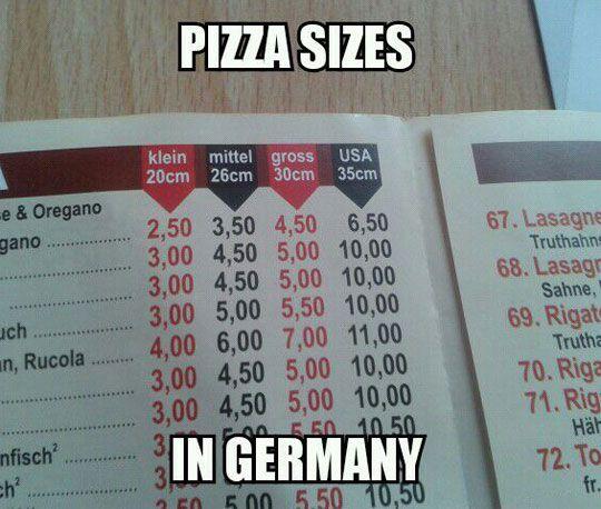 German Pizza Funny Photo Memes German Humor Funny Memes