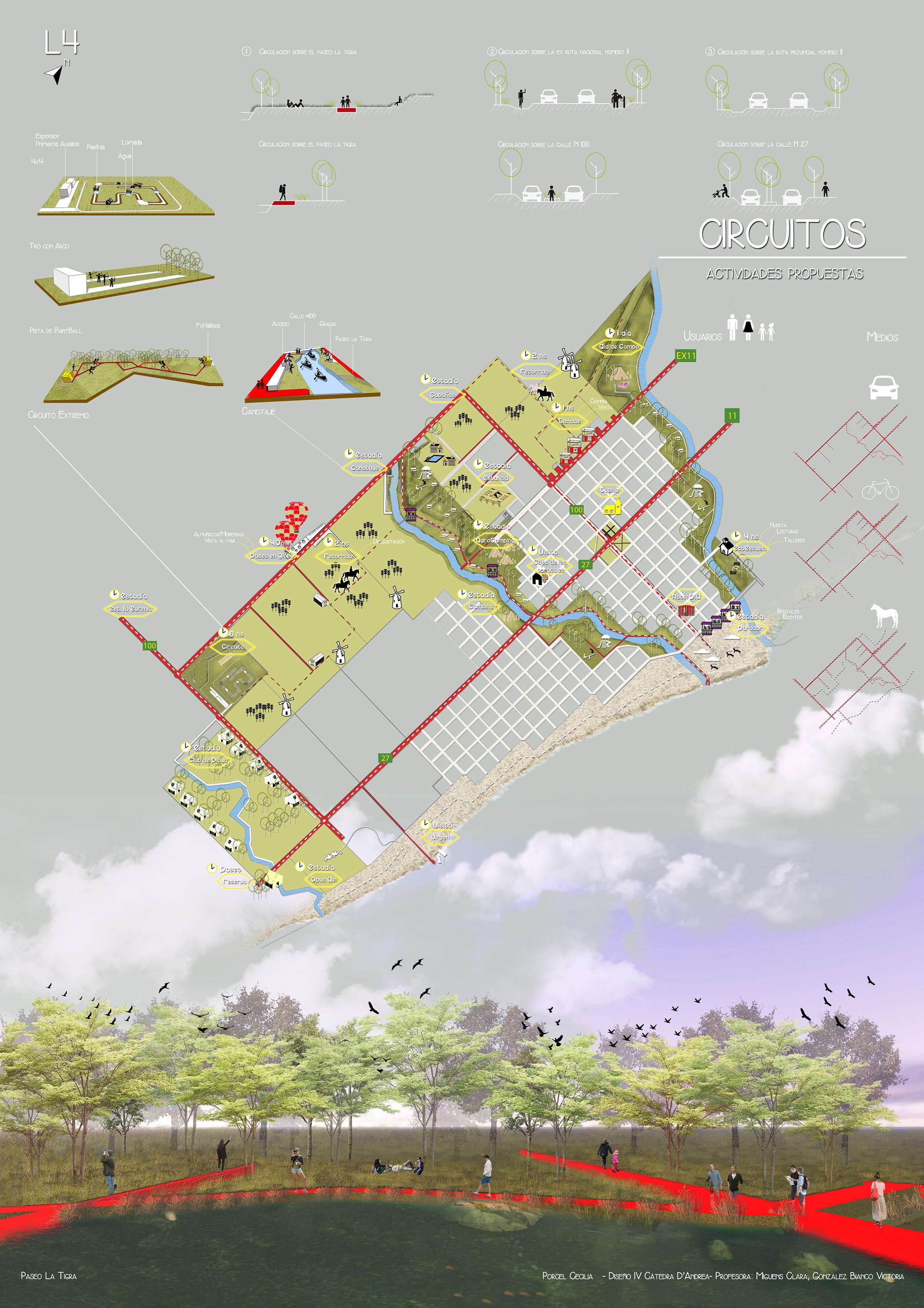 Circuito Turistico : Elaboración de cada circuito turístico para la ciudad de mar del