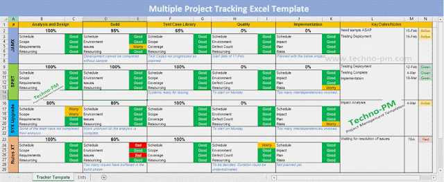Top 20+ project management template excel spreadsheets of the year 2020 are related to scheduling, tracking, planning, risk management, and budgeting. Multiple Project Tracking Template Excel Download Project Management Dashboard Excel Templates Project Management Templates