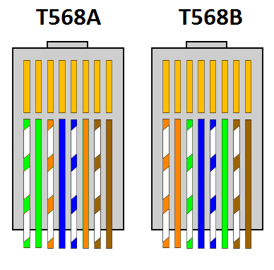 Ethernet Wiring Diagram A - free download wiring diagrams schematics