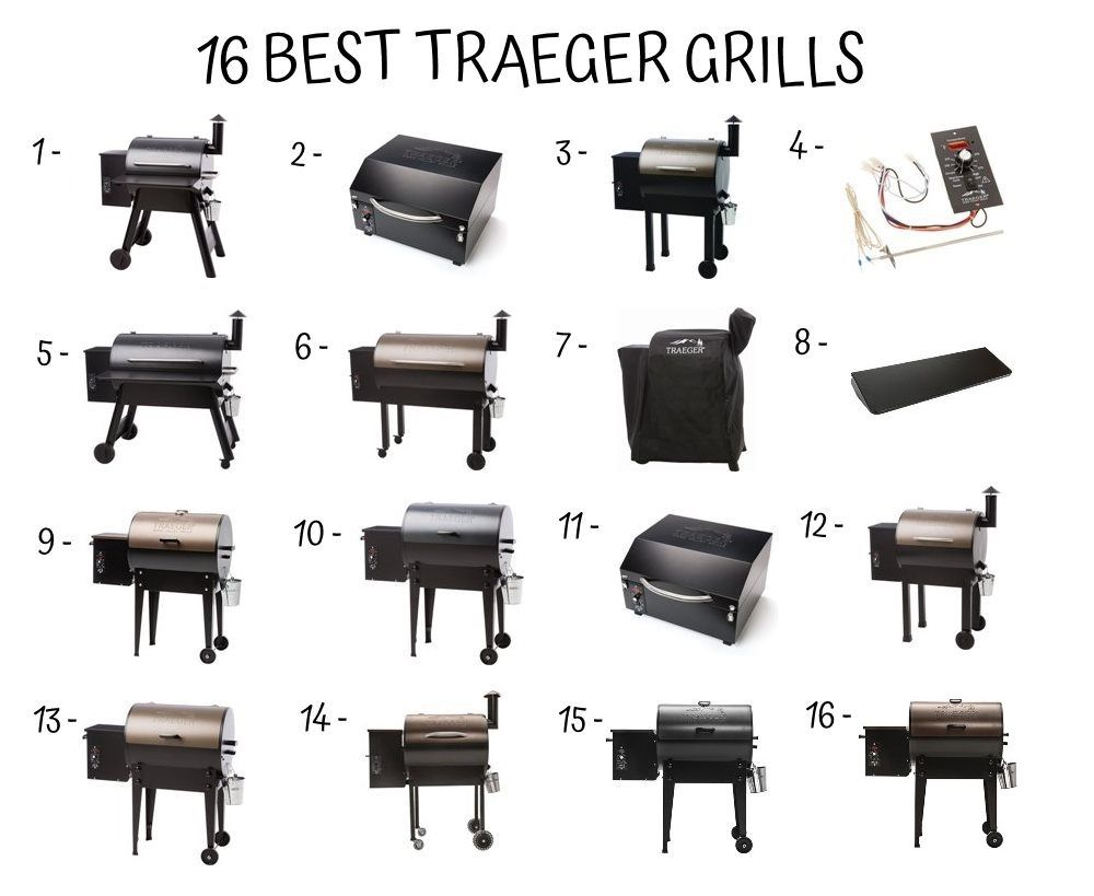 Review: Why Traeger Grill Is A Good Deal   Home Furniture Design