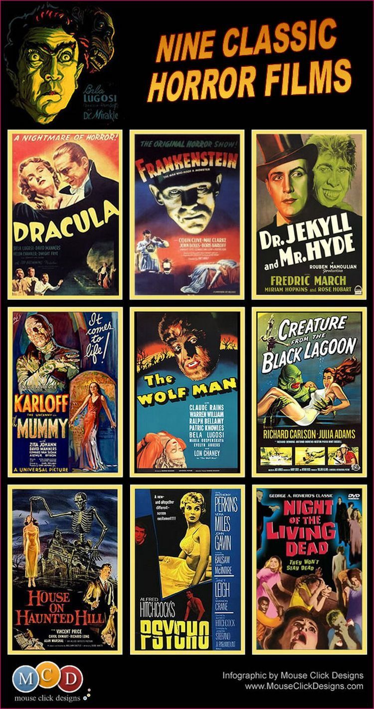 Classic Universal Horror Movie Posters