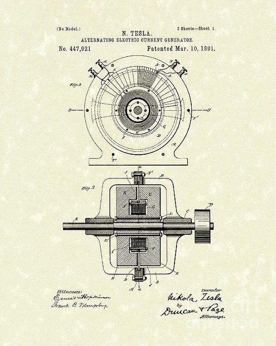 Tesla Generator 1891 Patent Art #patentart nicola tesla