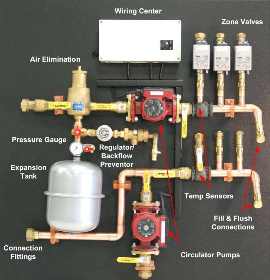Baseboard Basic System Components Flushing Hot Water Baseboard