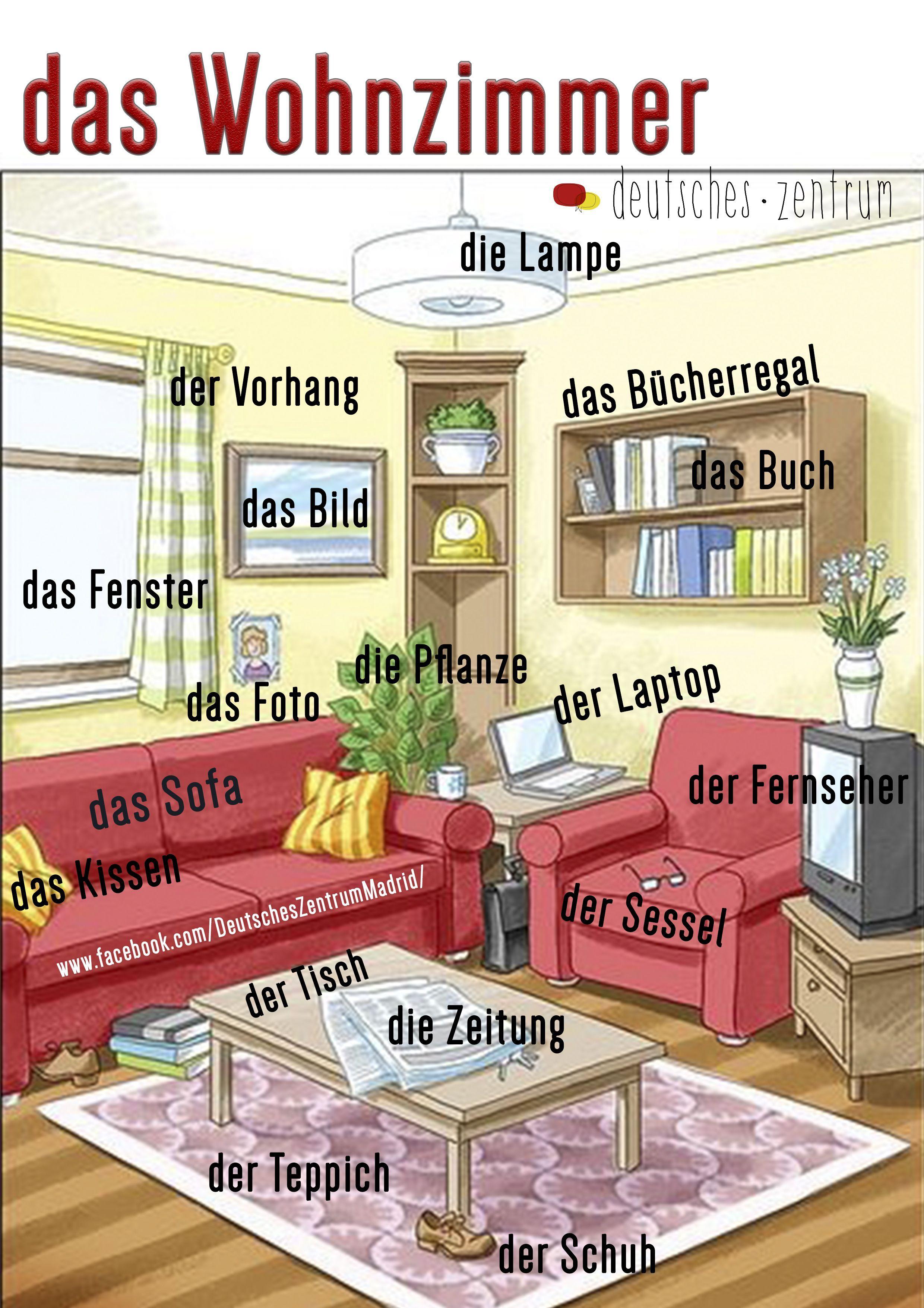 Wohnzimmer Deutsch Wortschatz Grammatik Alemán German DAF