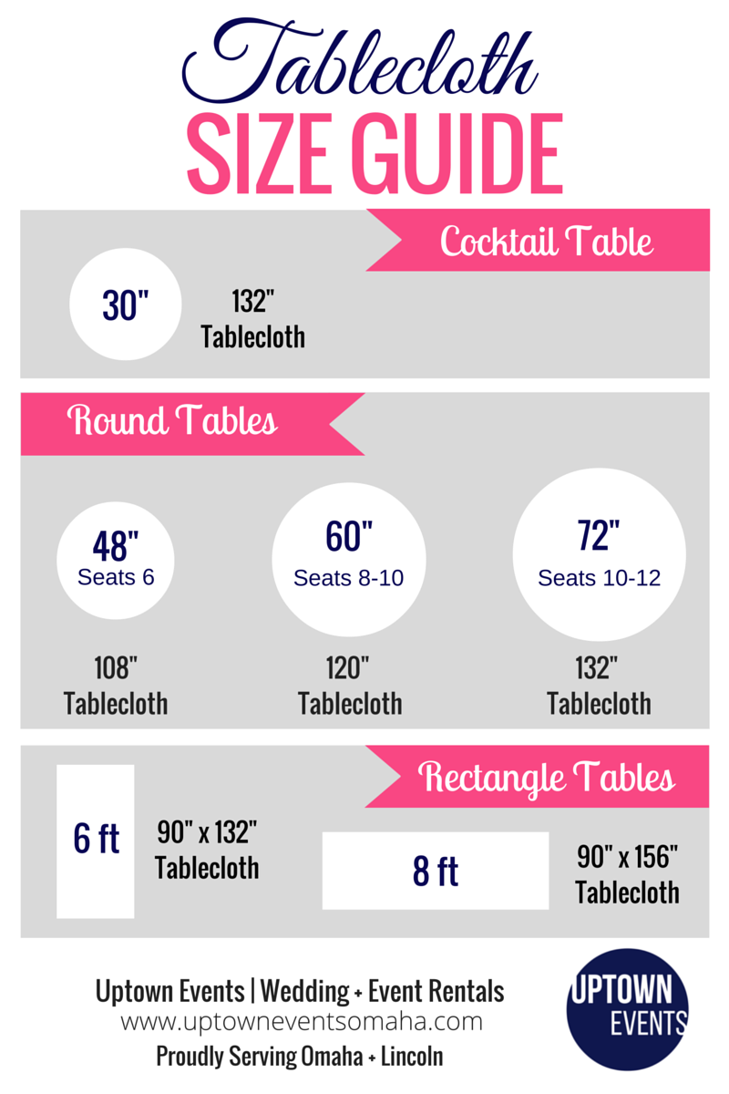A Tablecloth Size Guide Cheat Sheet For Any Wedding Event