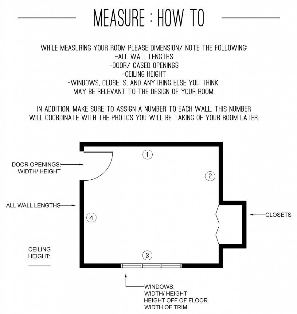 Edesign How to Measure your Room Amanda Totoro Design