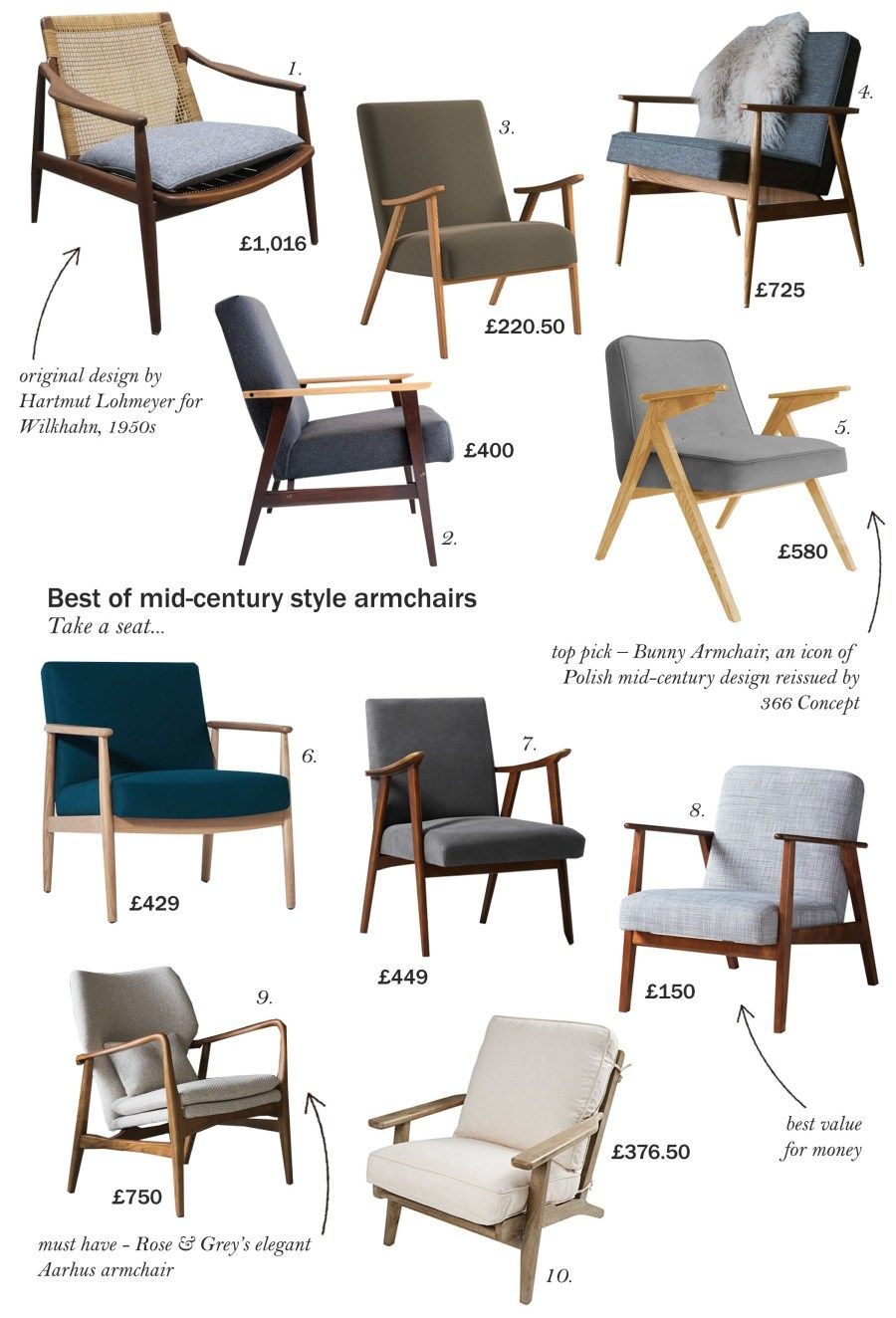 Best Of Mid Century Style Armchairs Country House Interior Home