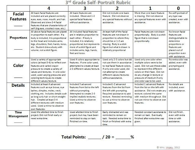 Art Room Self Portrait Rubric  Rd Grade