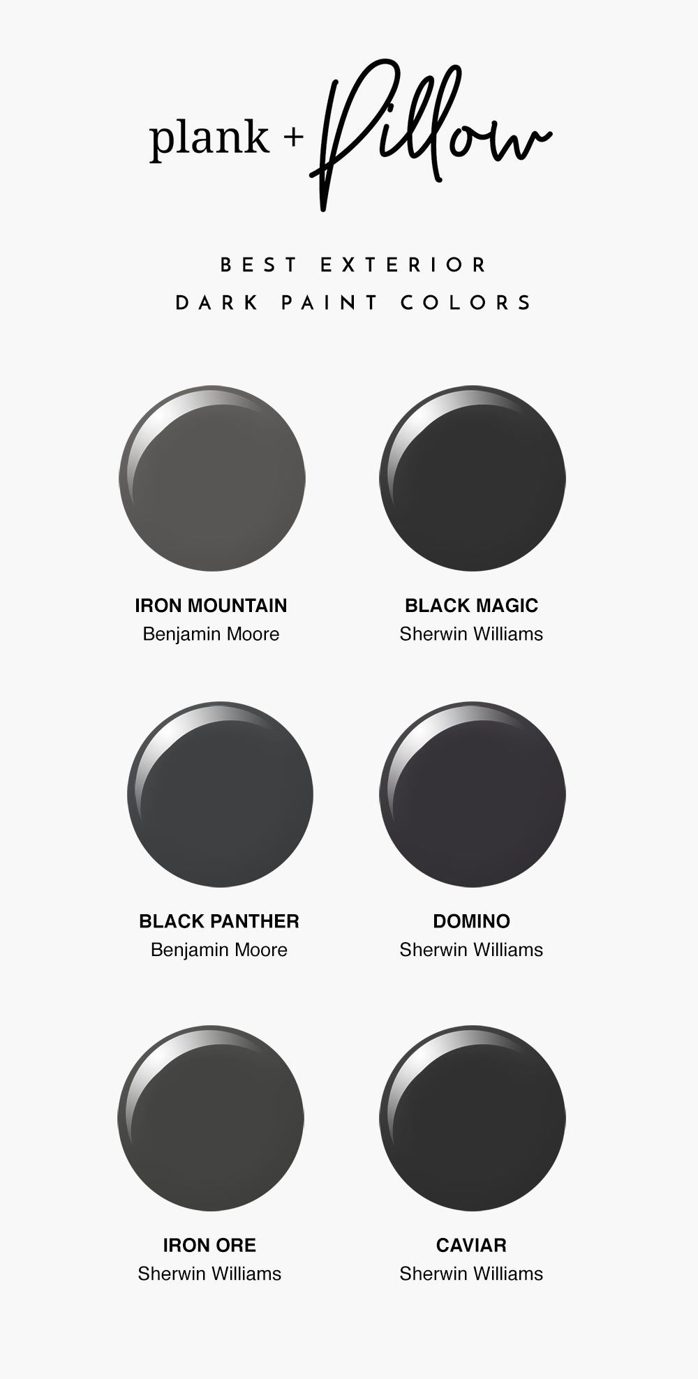 Our Top Picks For Dark Exterior Paint Colors My Current Favorites Are Sherwin Williams Iron Ore An Exterior Paint Colors Dark Paint Colors Exterior Gray Paint