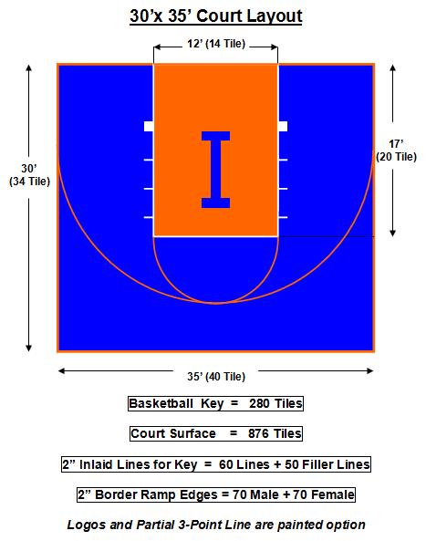 30 x 35 Flex Court Basketball Court | Indoor basketball ...