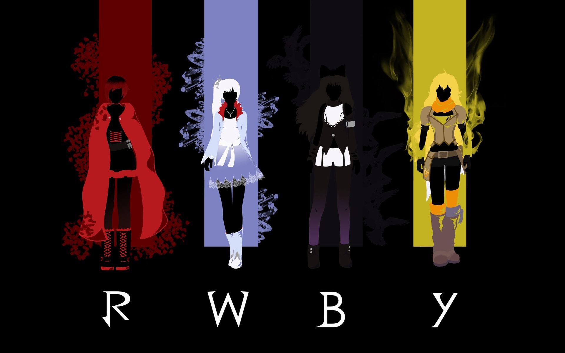 Image result for rwby minimalism Rwby wallpaper, Rwby
