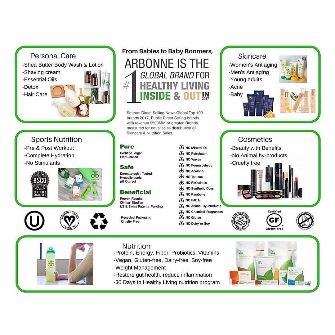 A R B O N N E Arbonne, Arbonne business, Arbonne consultant