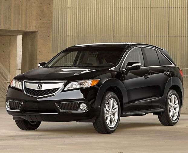 6 Reasons To Upgrade To Rebelmouse From Wordpress Acura Rdx