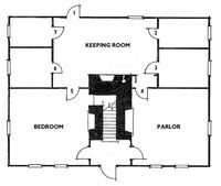 Cape Cod Cottage History Of Cape Cod Architecture Cape Cod - Colonial cape cod style house plans