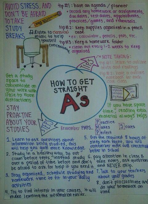 STUDY & MOTIVATION FOR EVERYONE xo Chiara #achiarizz #motivation #studie