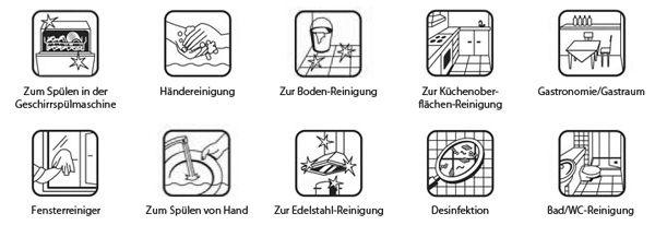 Piktogramme Hygiene Google Suche Piktogramm