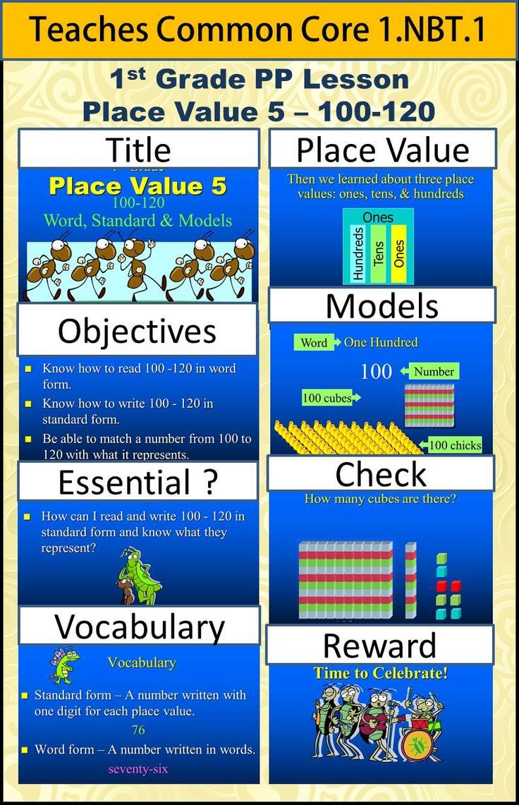 Common core 1st place value 5 100 120 word standard models 1st grade place value 5 100 125 word standard and models teaches students how falaconquin