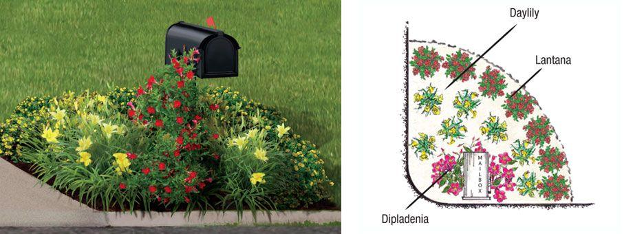 mailbox garden plans landscape