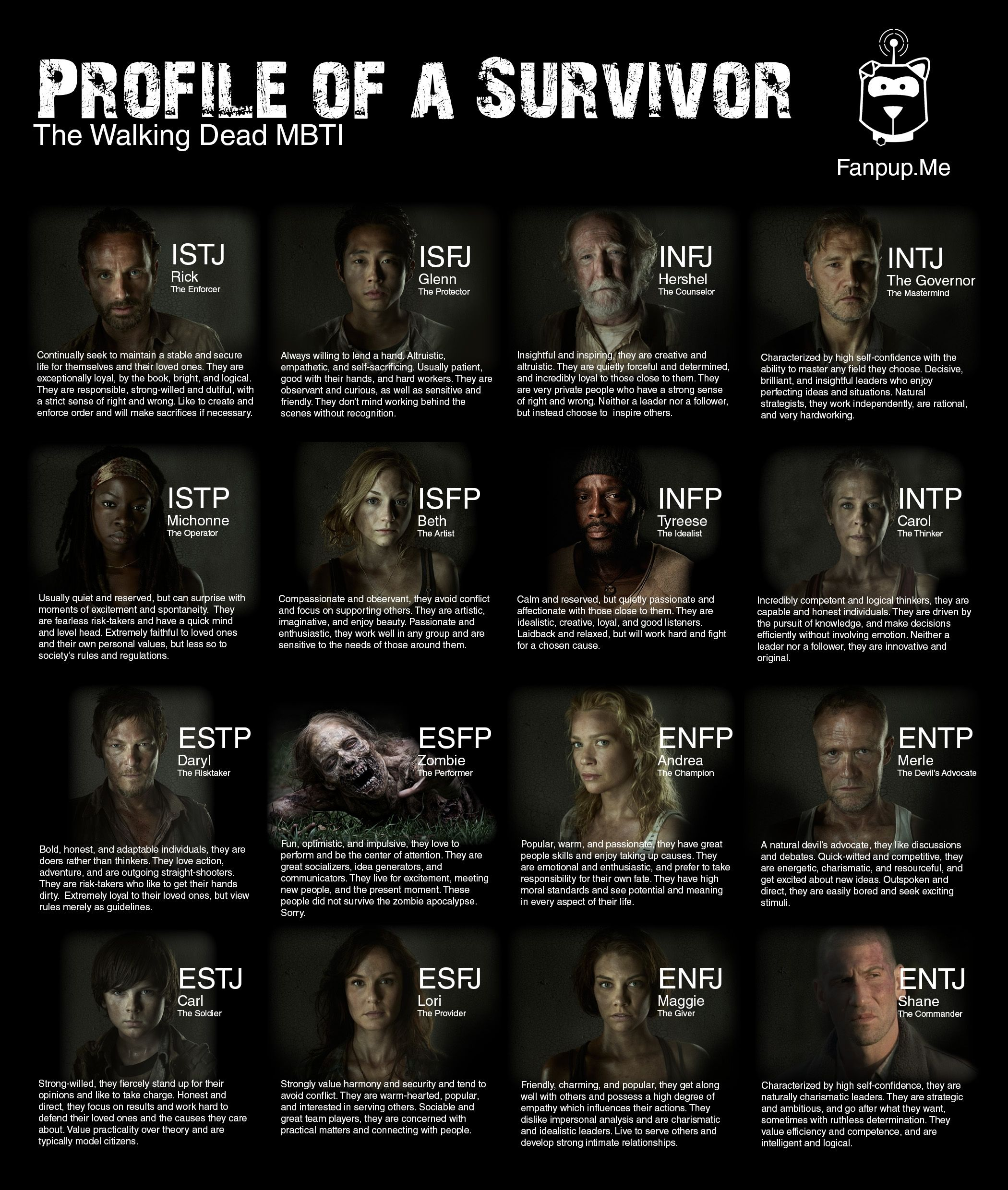 10 Myers Briggs Type Charts For Pop Culture Characters Intp The