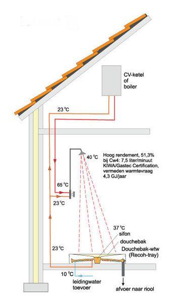 Wiring Diagram 65c 10 Truck