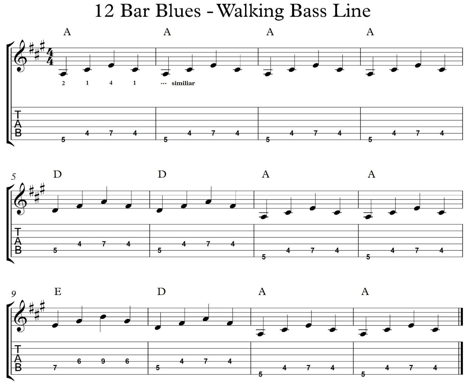 Good Simple Blog Formats To Model Learn Bass Guitar Guitar Teaching Bass Guitar Chords