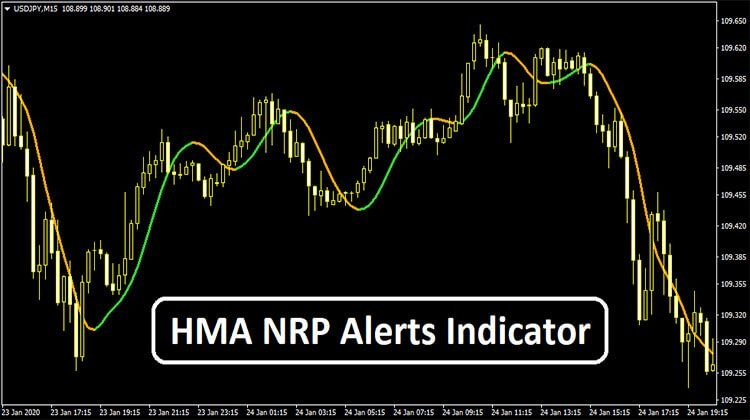 Forex Hma Trend Indicator Mt4 Forex Trading Basics Trading