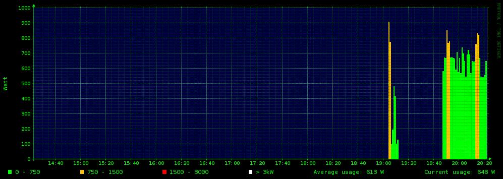 kwh meter uitlezen met een arduino en tcrt5000 - Maredana | raspi ...