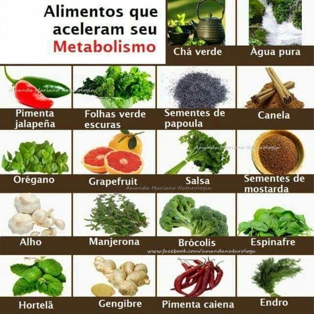 Metabolismo Dicas De Alimentacao Saudavel Manjerona Pimenta Caiena