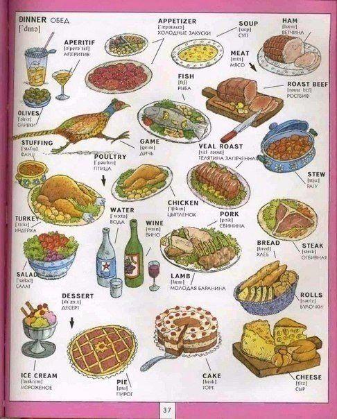 Английский язык | Еда и напитки