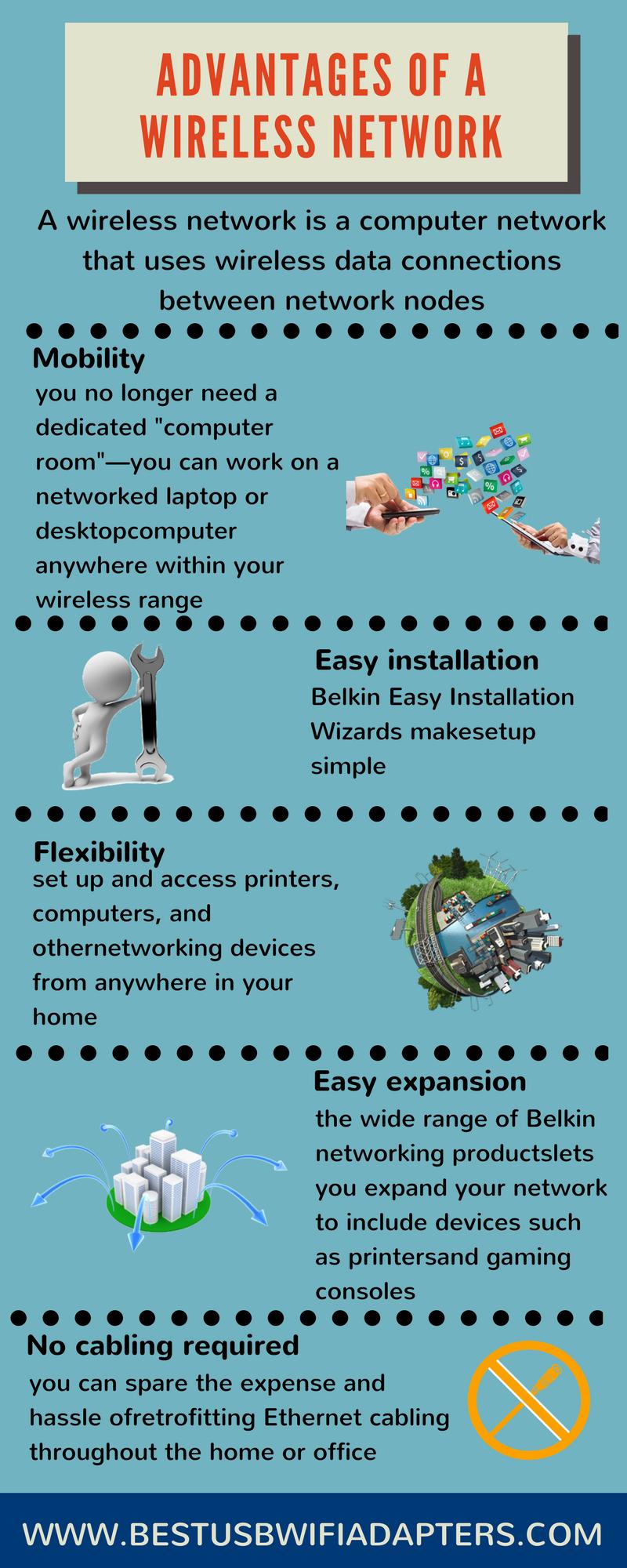 Pin by USB WiFi Adapter on USB Wireless Adapter | Pinterest ...