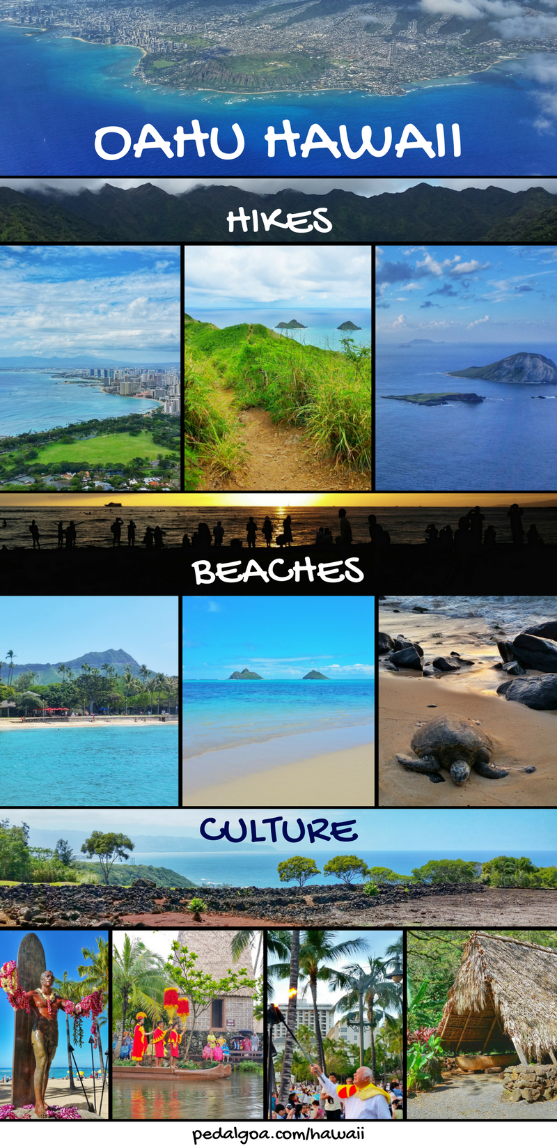 OAHU ACTIVITIES TRAVEL GUIDE map + list Things to do