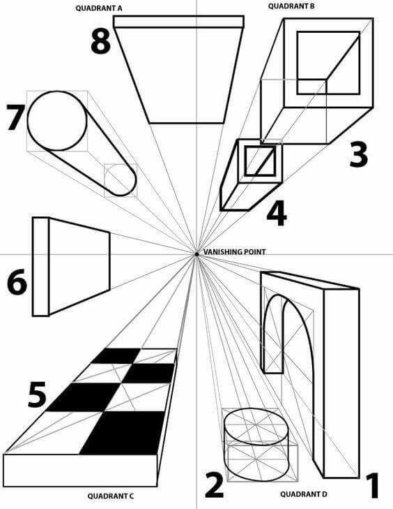 zentralperspektive ein fluchtpunkt atelier zeichenkurse cours de dessin d 39 atelier studio. Black Bedroom Furniture Sets. Home Design Ideas