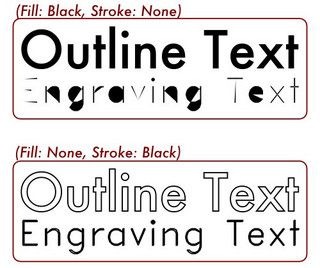Hershey Text: An Inkscape extension for engraving fonts
