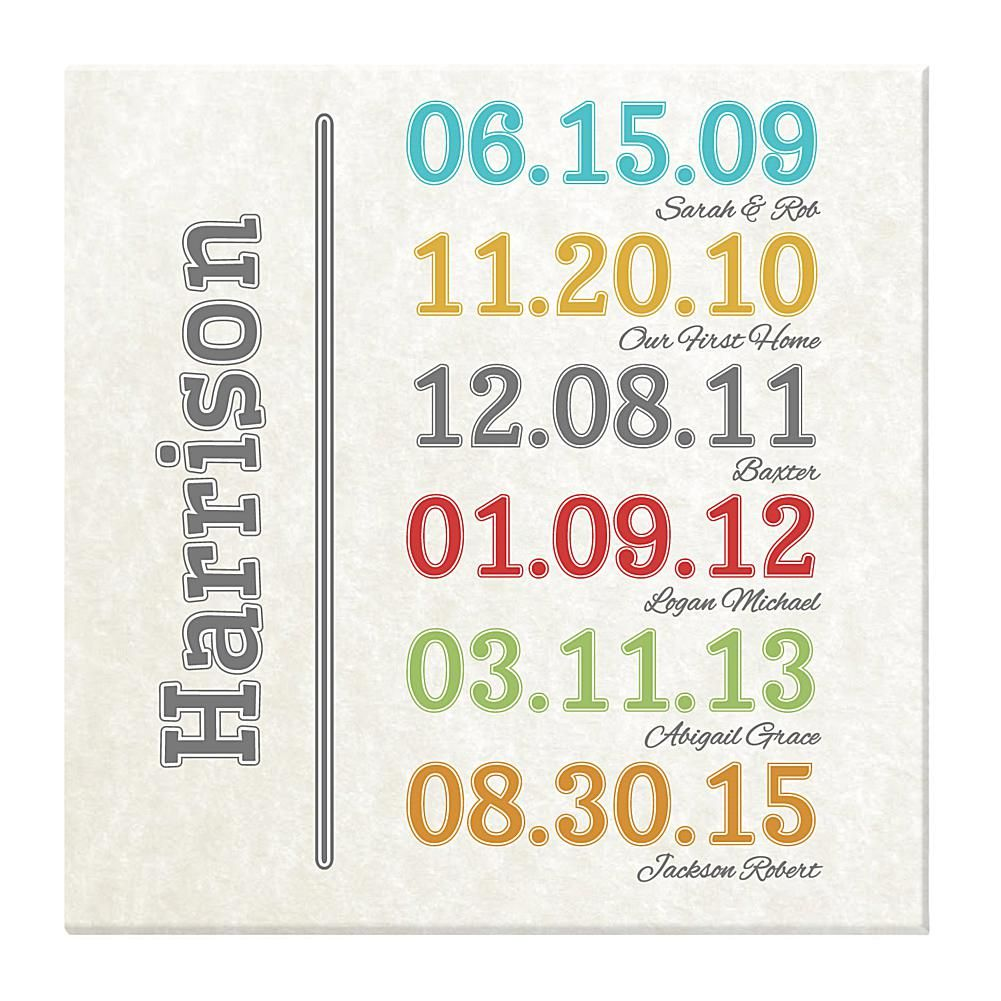 Personal Creations Personalized Fun Family History Canvas - 11\