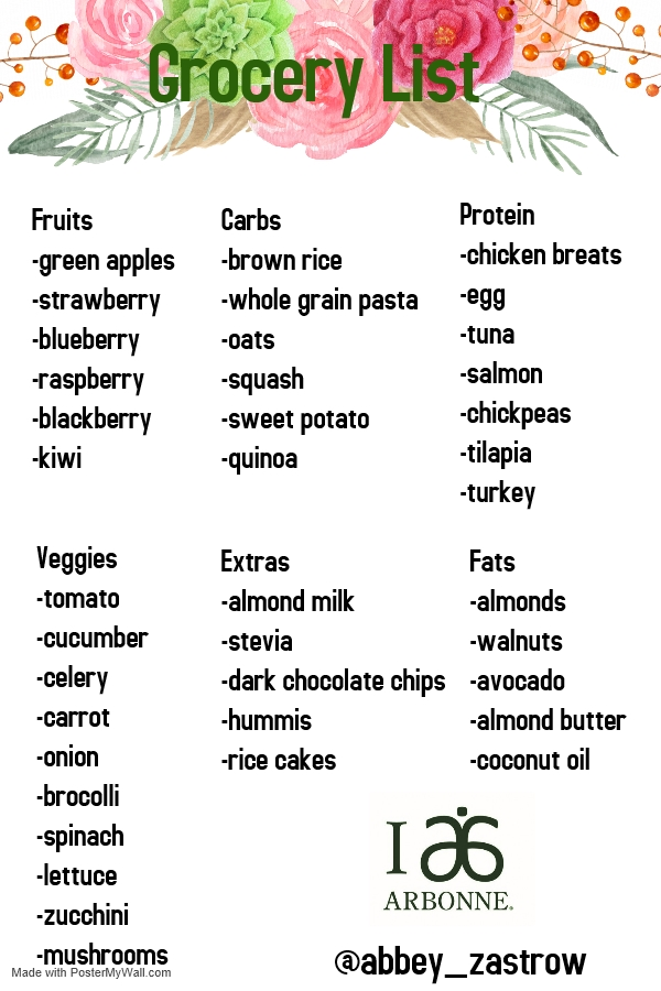 Sample grocery list you can follow during your 30 day
