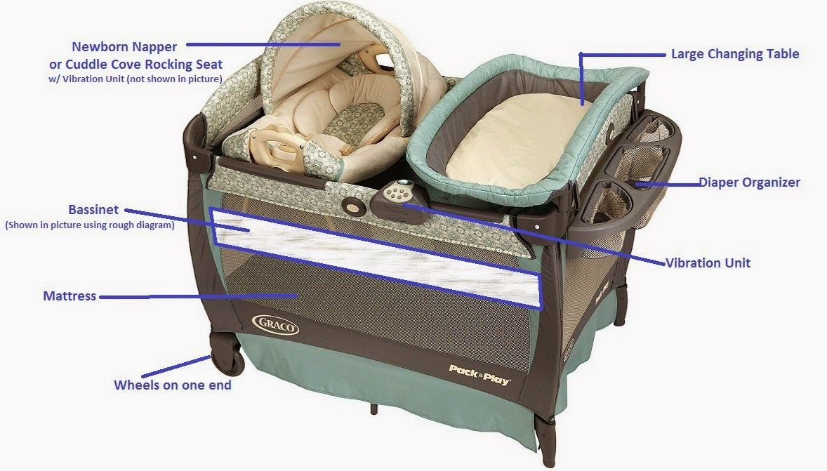 Graco Pack /'n Play Playard 3-in-1 with Changing Table and Vibrating Rocking Seat