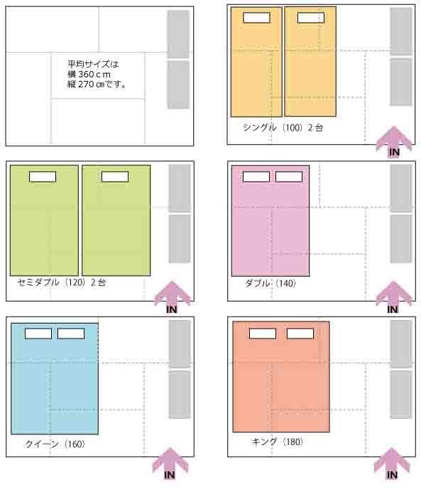 シングルベッド2台連結 寝室 レイアウト ベッドルーム レイアウト 6畳 レイアウト
