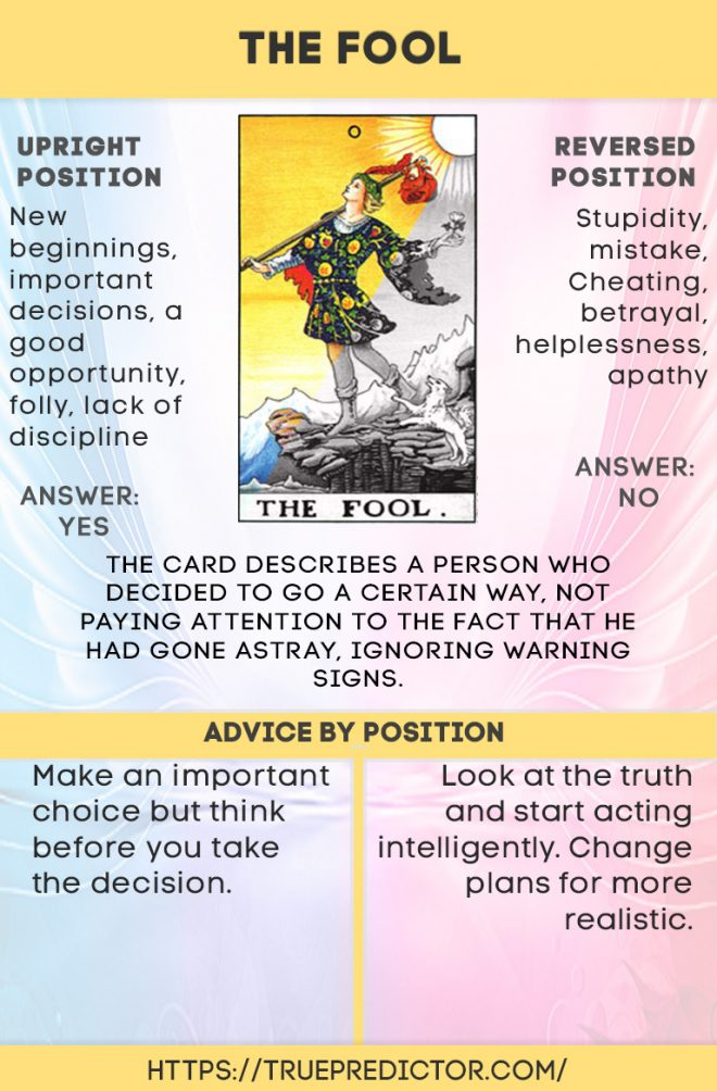 The Full Card Meaning In Future Love And Career Spreads Tarot Cards For Beginners Reading Tarot Cards Tarot