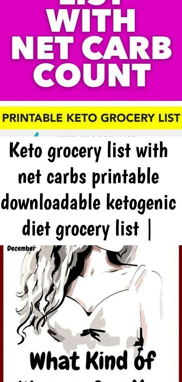 #downloadable #wwwketofyme #according #ketogenic #printable #fitness #grocery #workout #genetic #cus...