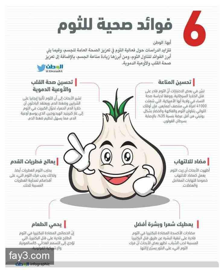 فوائد صحية للثوم صحة انفوجرافيك انفوجرافيك عربي Health Fitness Nutrition Health Facts Food Health Facts