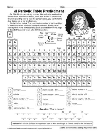 A periodic table predicament lesson plans the mailbox ed a periodic table predicament lesson plans the mailbox urtaz Images